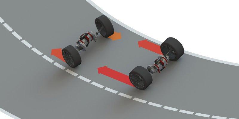 Što je 'torque vectoring'?
