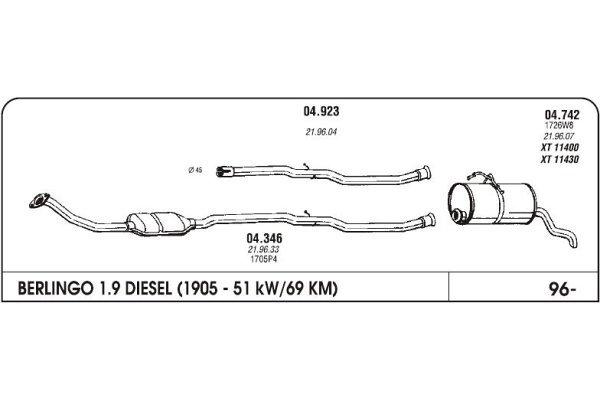 Ispuh Citroen Berlingo 1.9 96-srednja cijev