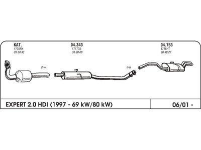 Izduvni lonac Peugeot Expert 2.0 HDI 00- (zadnji)