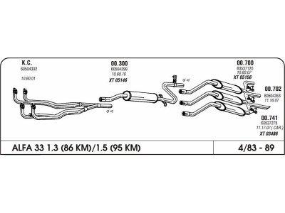 Izpuh Alfa Romeo 33 1.3-1.7 83-90 prednji