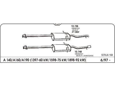 Izpuh Mercedes A 140/160/190 97- lonec s cevjo