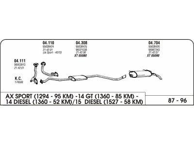 Izpuhi Citroen Ax 1.4 87-96 srednji