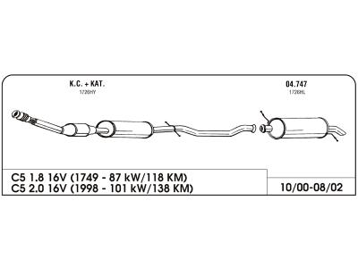 Izpuhi Citroen C5 1.8/2.0 00- zadnji