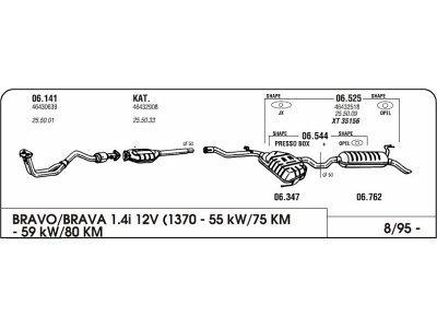 Izpuhi Fiat Bravo/Brava 1.4 95- prednji