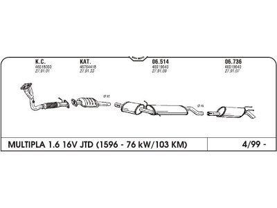 Izpuhi Fiat Multipla 1.6 98 prednji in srednji