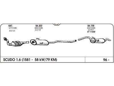 Izpuhi Fiat Scudo 1.6/1.9 96- zadnji