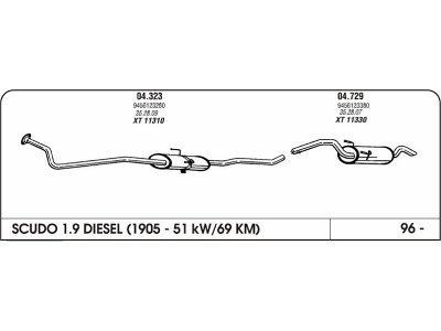 Izpuhi Fiat Scudo 1.9/2.0 96-01 zadnji