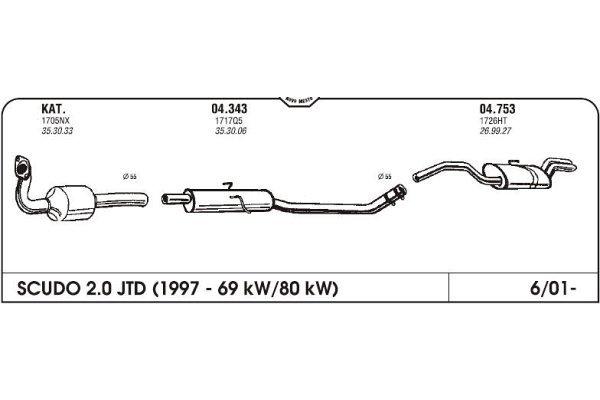 Izpuhi Fiat Scudo 2.0 JTD 00- zadnji