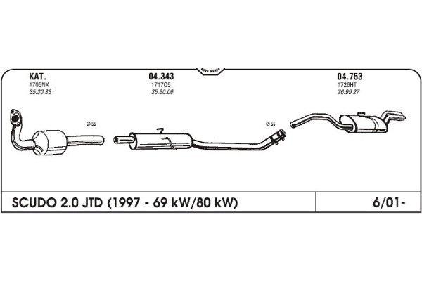 Izpuhi Fiat Ulysse 2.0 JTD 00- zadnji