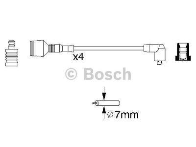 Kablovi za svjećice Alfa Romeo 145 94-00