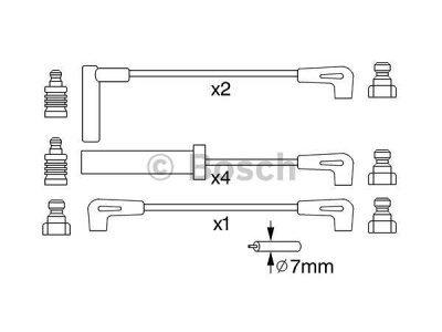 Kablovi za svjećice Jeep Cherokee 84-01