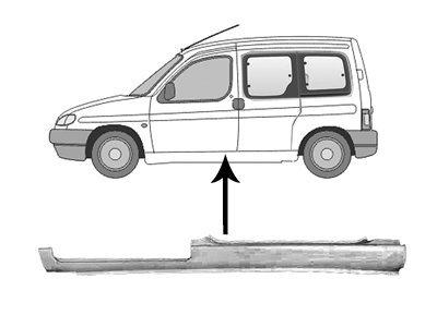 Kolona (verzija s stranskimi drsnimi vrati) Citroen Berlingo/Partner 96-02