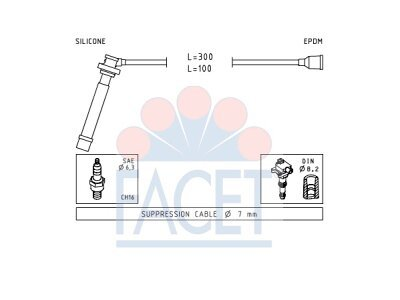 Komplet kablova za paljenje svećica Suzuki Wagon R+ 00-