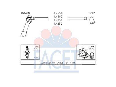 Komplet kablova za paljenje svjećica Mazda 323 94-04