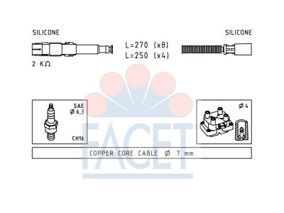Komplet kablova za paljenje svječica za Mercedes-Benz Razred C (W202) 93-00