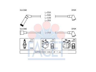 Komplet vžigalnih kablov za svečke Hyundai Atos 98-