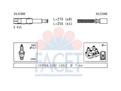 Komplet vžigalnih kablov za svečke Mercedes-Benz Razred C (W202) 93-00