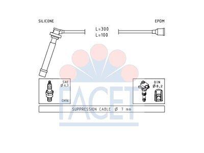 Komplet vžigalnih kablov za svečke Suzuki Wagon R+ 00-